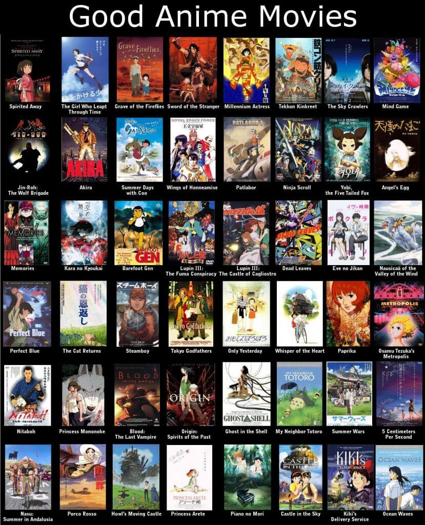 Anime movies will change your life world anime culture